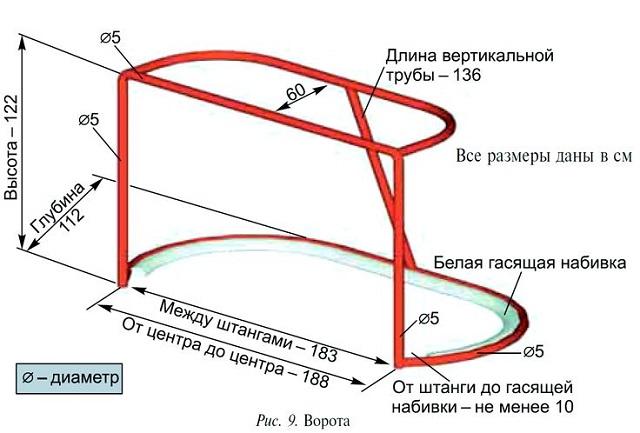 стандартные размеры хоккейных ворот